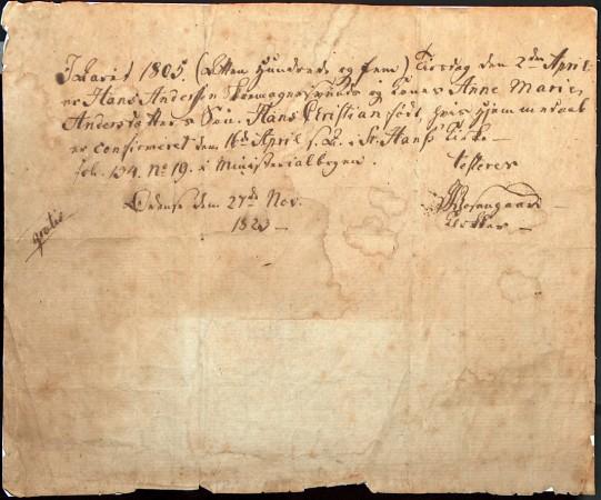 H.C. Andersens dåbsattest