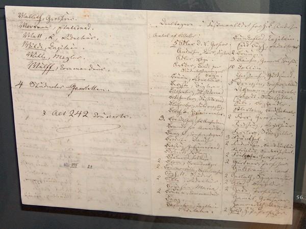 H.C. Andersens håndskrevne liste over deltagerne i festmåltidet i anledning af 50 årsdagen for hans ankomst til København den 6. september 1869. Der var ialt 242 kuverter