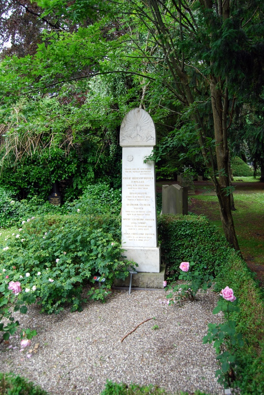 H.C. Andersen blandt vennerne på Assistens Kirkegård i København | H.C. Andersen Information